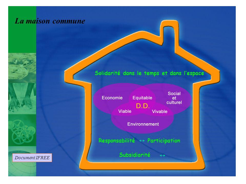 L évaluation des impacts sur l environnement Processus, acteurs et pratique Auteurs : Pierre André, Claude E Delisle, Jean-Pierre Revéret et Abdoulaye Sène 2003 Relier à lhistoire :