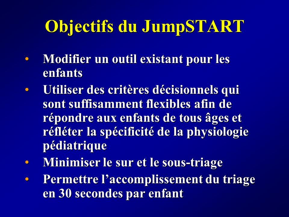 Objectifs du JumpSTART Modifier un outil existant pour les enfantsModifier un outil existant pour les enfants Utiliser des critères décisionnels qui s