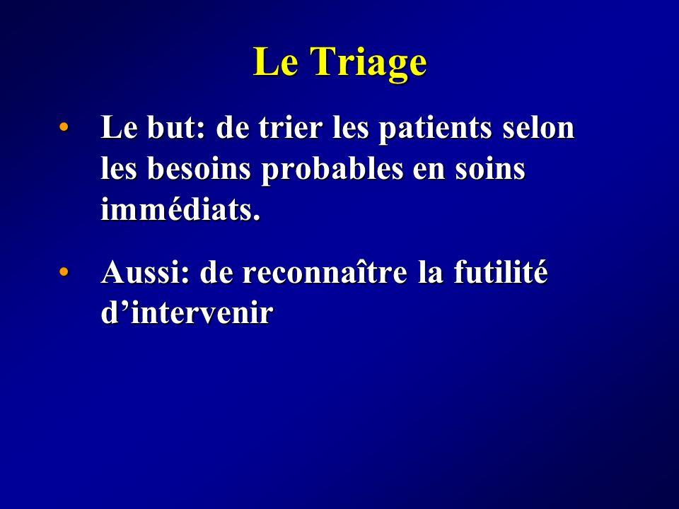 Le Triage Le but: de trier les patients selon les besoins probables en soins immédiats.Le but: de trier les patients selon les besoins probables en so