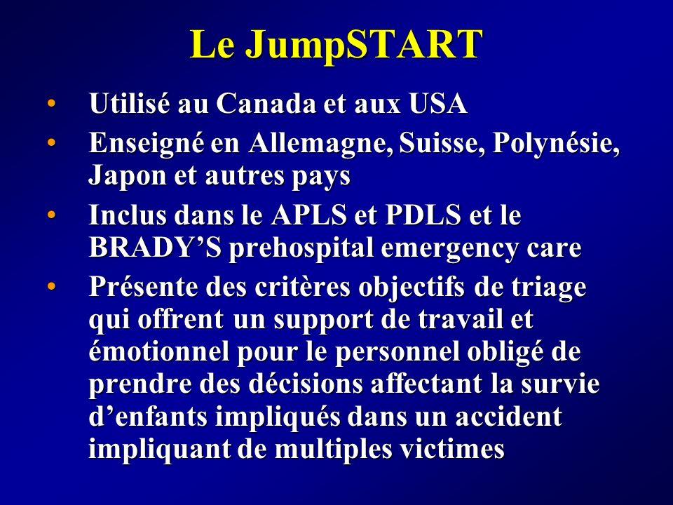 Le JumpSTART Utilisé au Canada et aux USAUtilisé au Canada et aux USA Enseigné en Allemagne, Suisse, Polynésie, Japon et autres paysEnseigné en Allema