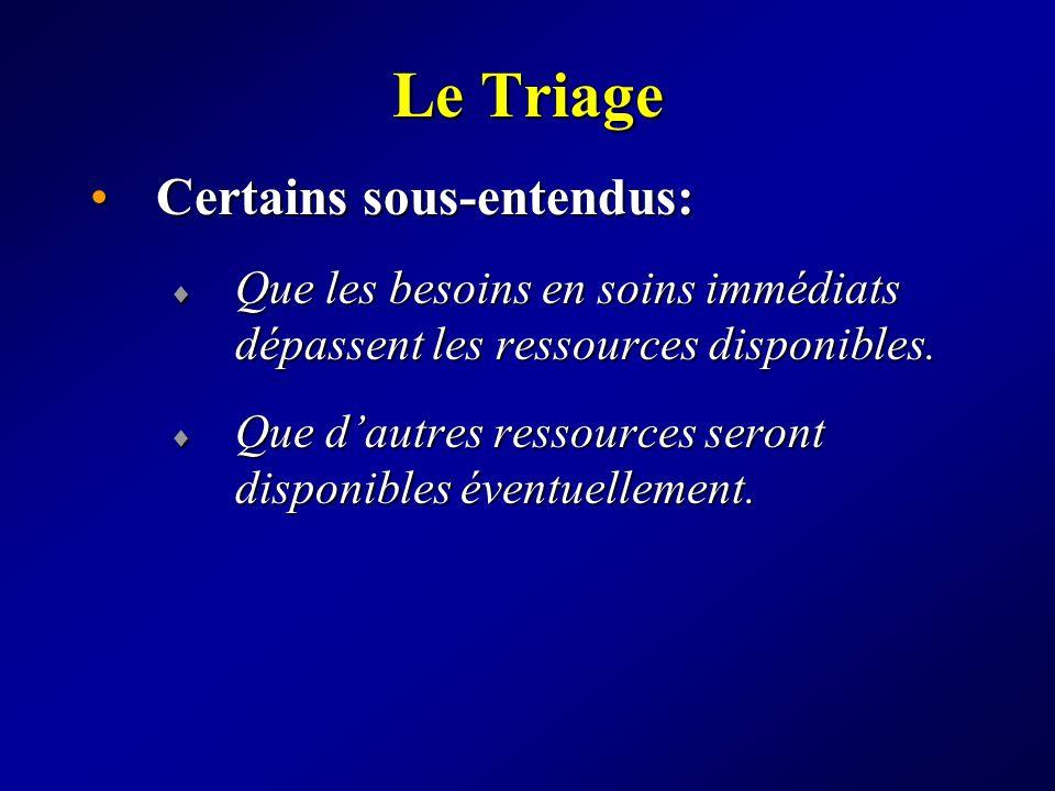 Le Triage Le Triage: dicté selon la réponse physiologiqueLe Triage: dicté selon la réponse physiologique Comment le patient compose physiologiquement avec ses blessures.