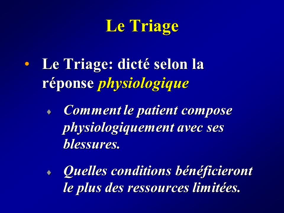 Le Triage Le Triage: dicté selon la réponse physiologiqueLe Triage: dicté selon la réponse physiologique Comment le patient compose physiologiquement