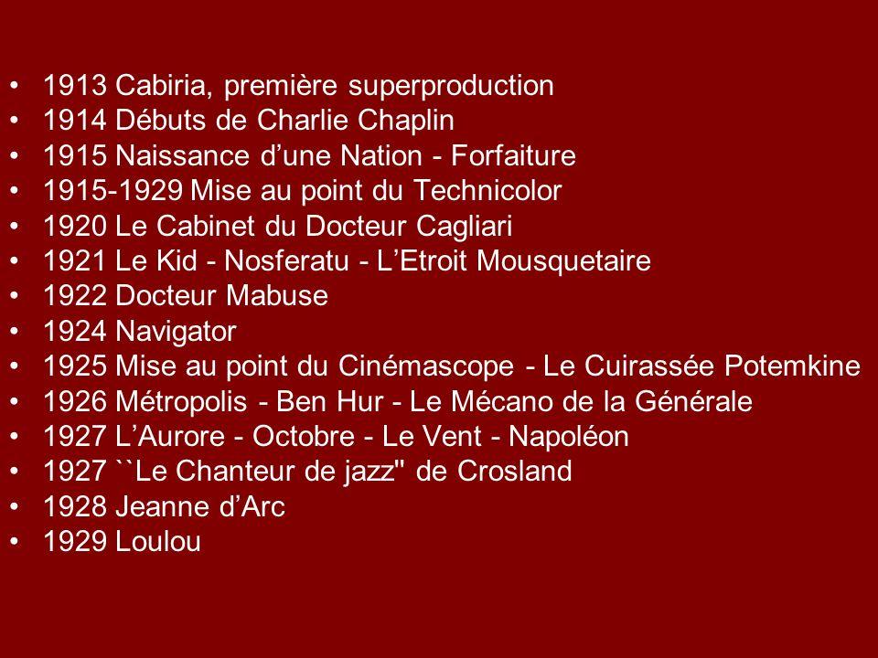 1913 Cabiria, première superproduction 1914 Débuts de Charlie Chaplin 1915 Naissance dune Nation - Forfaiture 1915-1929 Mise au point du Technicolor 1