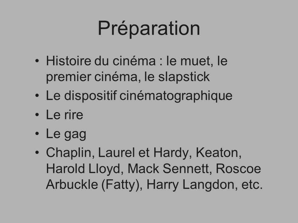 Préparation Histoire du cinéma : le muet, le premier cinéma, le slapstick Le dispositif cinématographique Le rire Le gag Chaplin, Laurel et Hardy, Kea