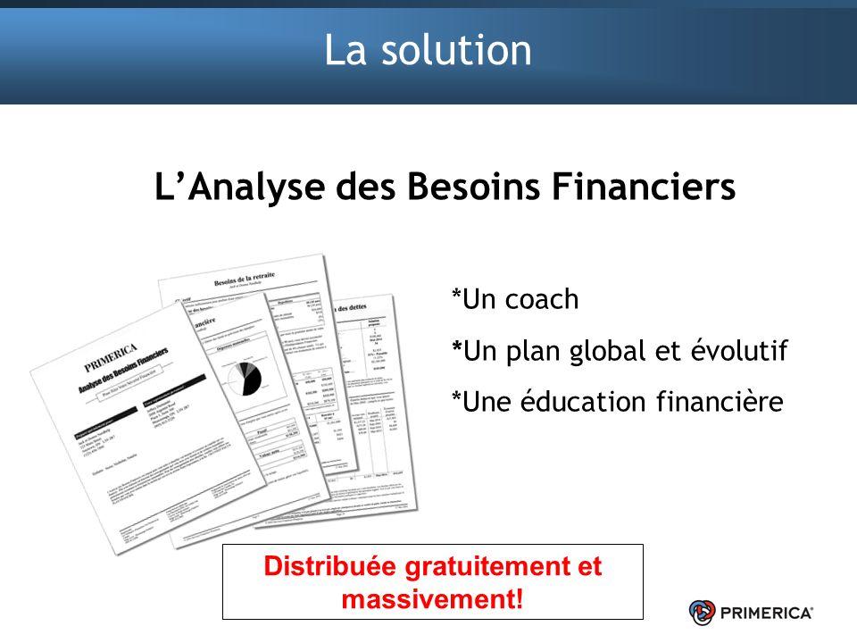 La solution *Un coach * Un plan global et évolutif *Une éducation financière LAnalyse des Besoins Financiers Distribuée gratuitement et massivement!