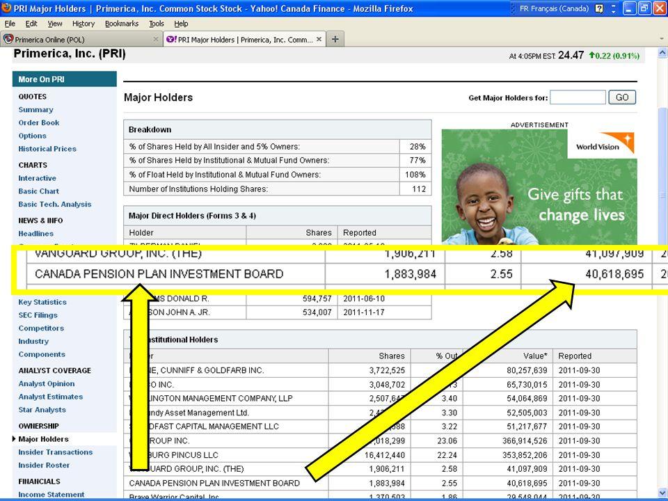 26 Remboursement des dettes en 21,7 ans 123 944$ @ 65 ans Remboursement des dettes en 10,4 ans 1 735 000$ @ 65 ans