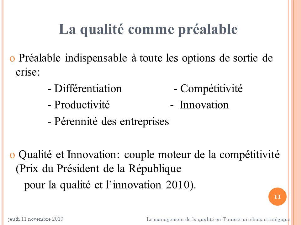 11 La qualité comme préalable o Préalable indispensable à toute les options de sortie de crise: - Différentiation - Compétitivité - Productivité - Inn