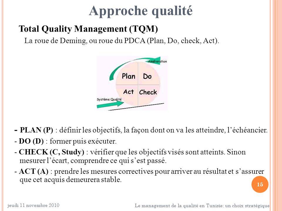 15 Approche qualité Total Quality Management (TQM) La roue de Deming, ou roue du PDCA (Plan, Do, check, Act). - PLAN (P) : définir les objectifs, la f
