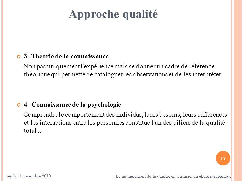 17 Approche qualité 3- Théorie de la connaissance Non pas uniquement l'expérience mais se donner un cadre de référence théorique qui permette de catal