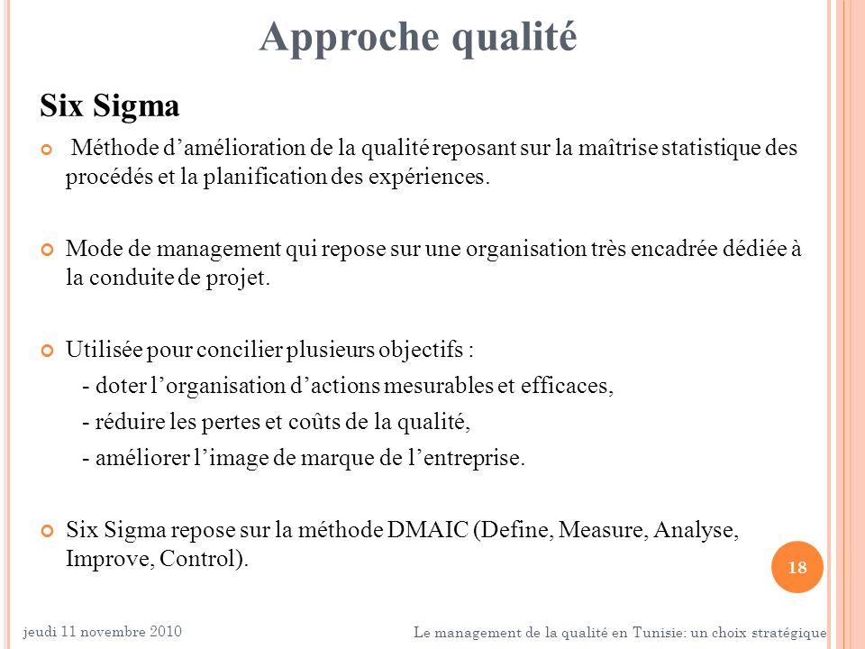 18 Approche qualité Six Sigma Méthode damélioration de la qualité reposant sur la maîtrise statistique des procédés et la planification des expérience