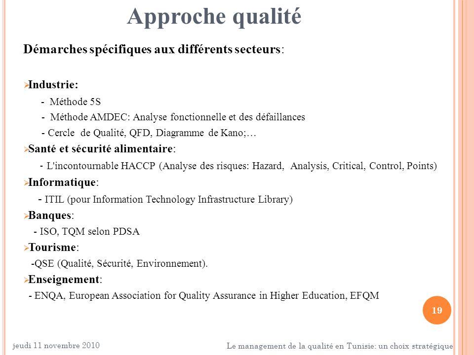 19 Approche qualité Démarches spécifiques aux différents secteurs: Industrie: - Méthode 5S - Méthode AMDEC: Analyse fonctionnelle et des défaillances