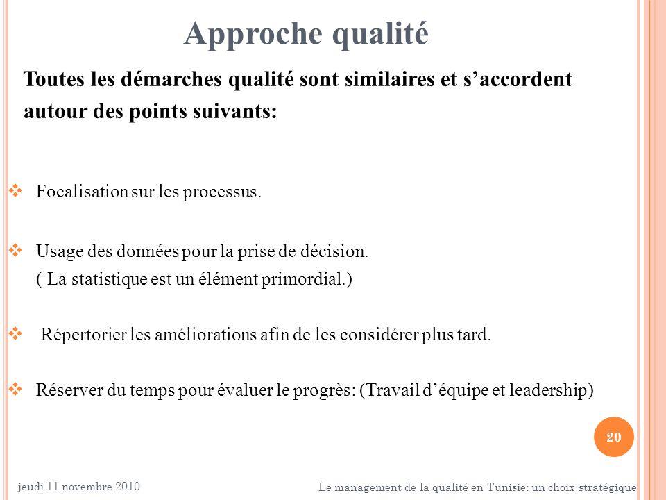 20 Approche qualité Toutes les démarches qualité sont similaires et saccordent autour des points suivants: Focalisation sur les processus. Usage des d