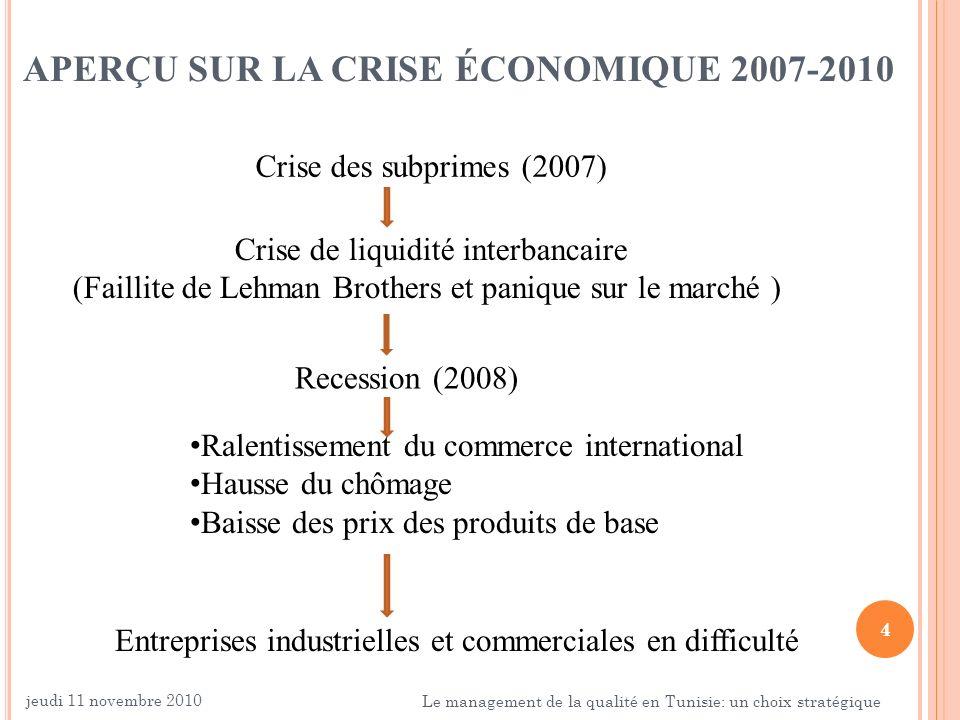 4 APERÇU SUR LA CRISE ÉCONOMIQUE 2007-2010 Crise des subprimes (2007) Recession (2008) Ralentissement du commerce international Hausse du chômage Bais