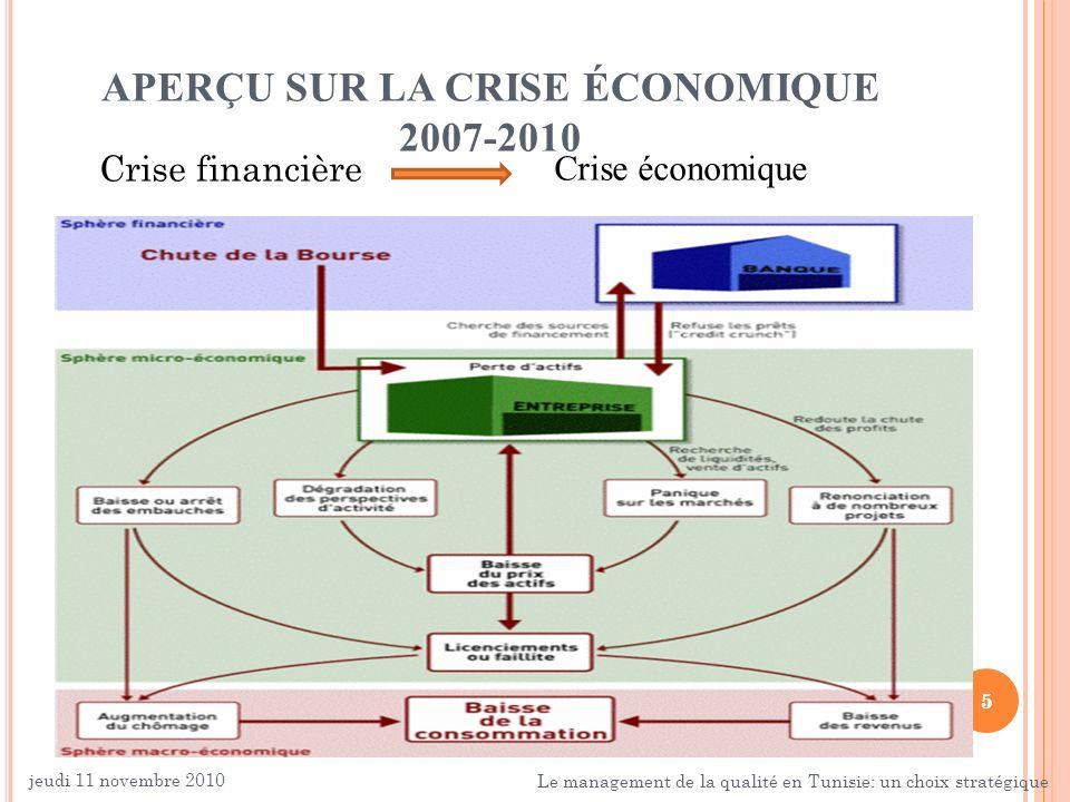 5 APERÇU SUR LA CRISE ÉCONOMIQUE 2007-2010 Crise financière Crise économique 5 Le management de la qualité en Tunisie: un choix stratégique jeudi 11 n