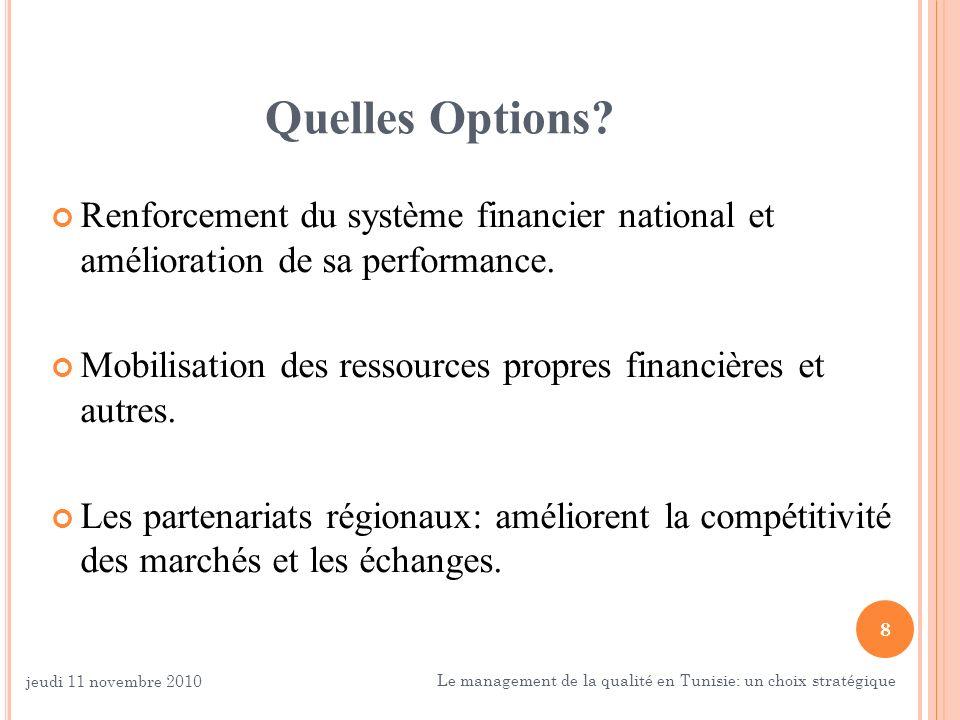 8 Quelles Options? Renforcement du système financier national et amélioration de sa performance. Mobilisation des ressources propres financières et au