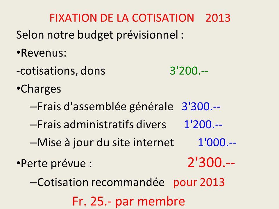 FIXATION DE LA COTISATION 2013 Selon notre budget prévisionnel : Revenus: -cotisations, dons 3'200.-- Charges – Frais d'assemblée générale 3'300.-- –