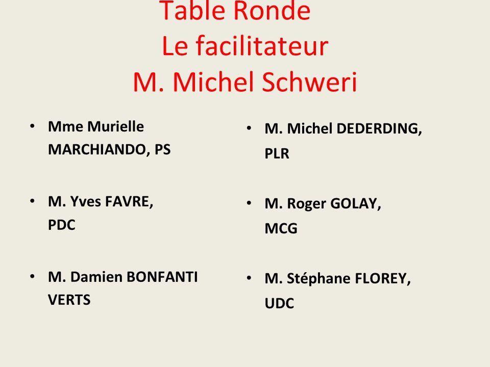 Table Ronde Le facilitateur M. Michel Schweri Mme Murielle MARCHIANDO, PS M. Yves FAVRE, PDC M. Damien BONFANTI VERTS M. Michel DEDERDING, PLR M. Roge