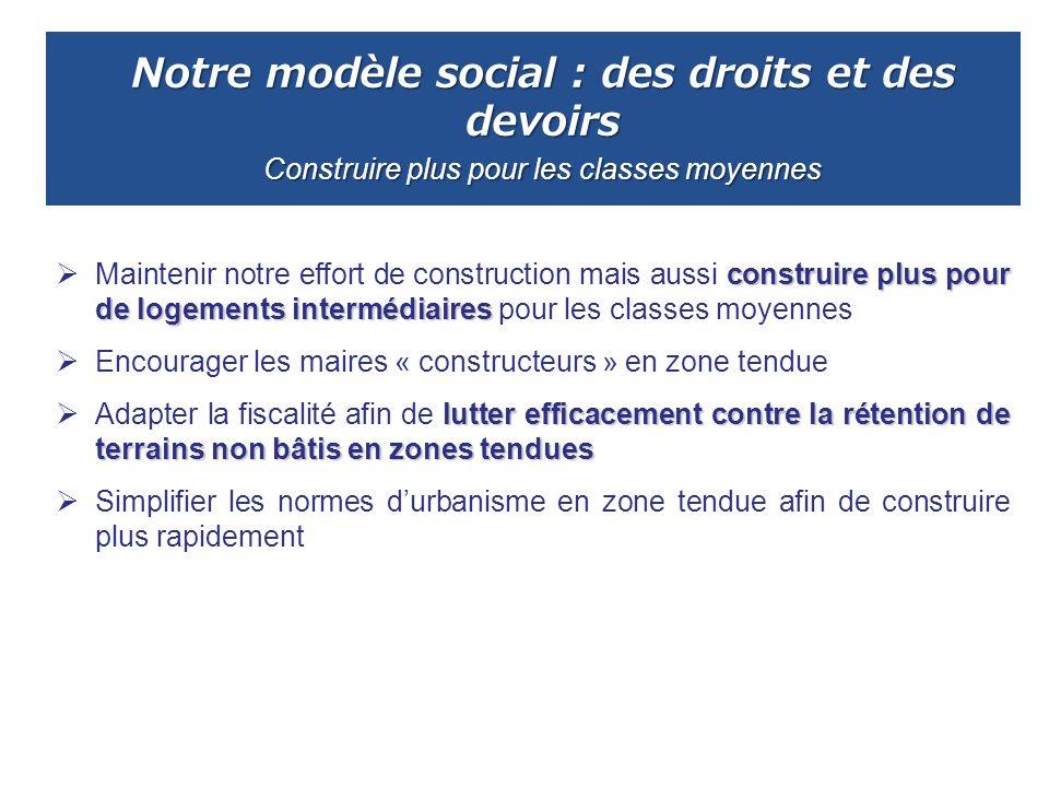 Notre modèle social : des droits et des devoirs Construire plus pour les classes moyennes construire plus pour de logements intermédiaires Maintenir n