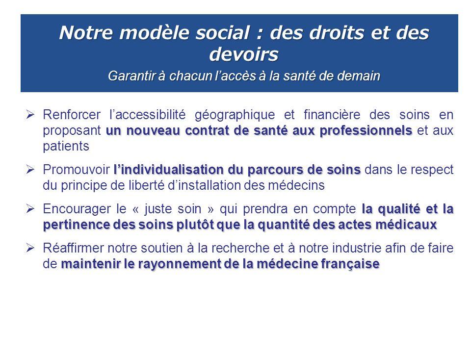 Notre modèle social : des droits et des devoirs Garantir à chacun laccès à la santé de demain un nouveau contrat de santé aux professionnels Renforcer