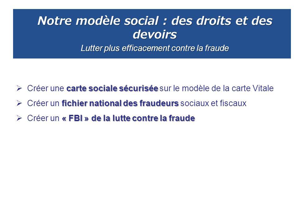 Notre modèle social : des droits et des devoirs Lutter plus efficacement contre la fraude carte sociale sécurisée Créer une carte sociale sécurisée su