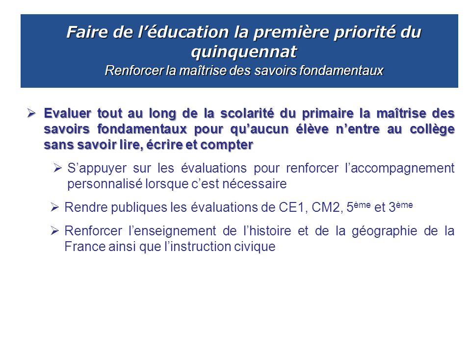 Faire de léducation la première priorité du quinquennat Renforcer la maîtrise des savoirs fondamentaux Evaluer tout au long de la scolarité du primair