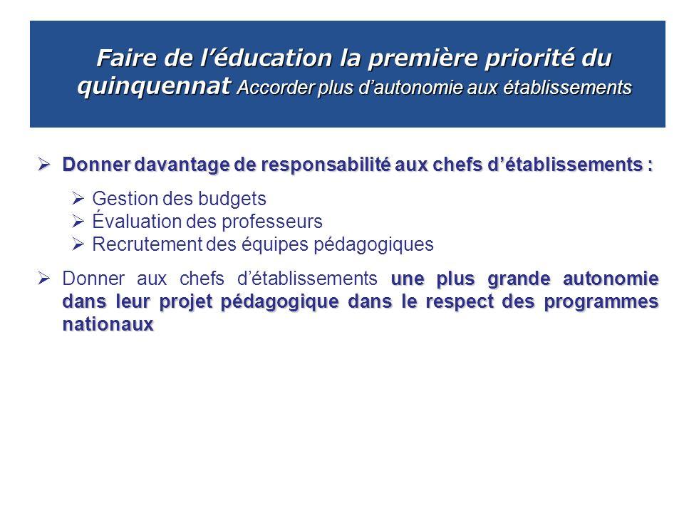 Faire de léducation la première priorité du quinquennat Accorder plus dautonomie aux établissements Donner davantage de responsabilité aux chefs détab