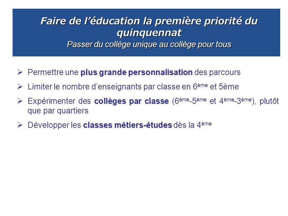 Faire de léducation la première priorité du quinquennat Passer du collège unique au collège pour tous plus grande personnalisation Permettre une plus
