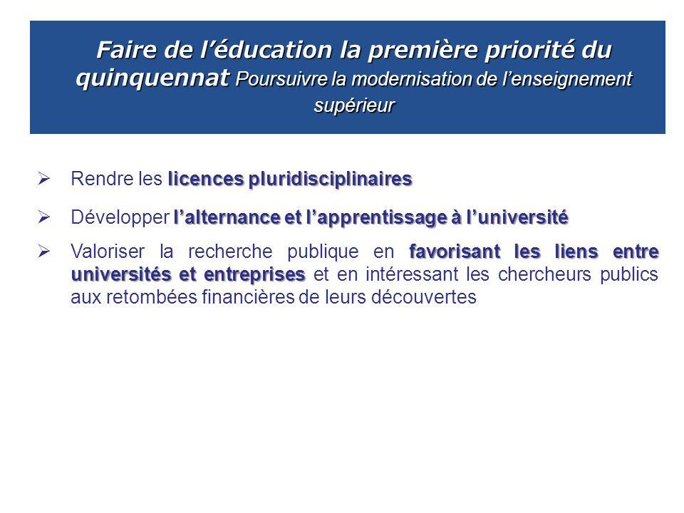Faire de léducation la première priorité du quinquennat Poursuivre la modernisation de lenseignement supérieur licences pluridisciplinaires Rendre les