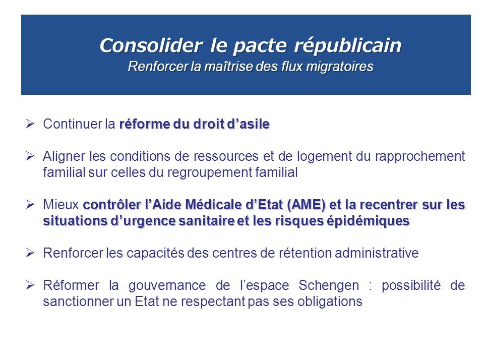 Consolider le pacte républicain Renforcer la maîtrise des flux migratoires réforme du droit dasile Continuer la réforme du droit dasile Aligner les co