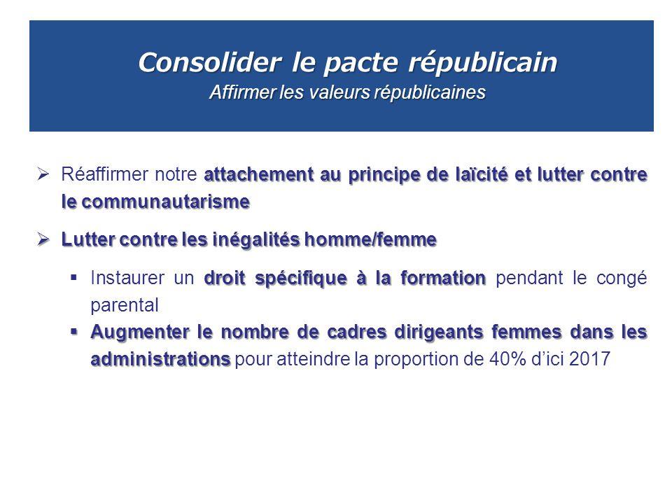 Consolider le pacte républicain Affirmer les valeurs républicaines attachement au principe de laïcité et lutter contre le communautarisme Réaffirmer n