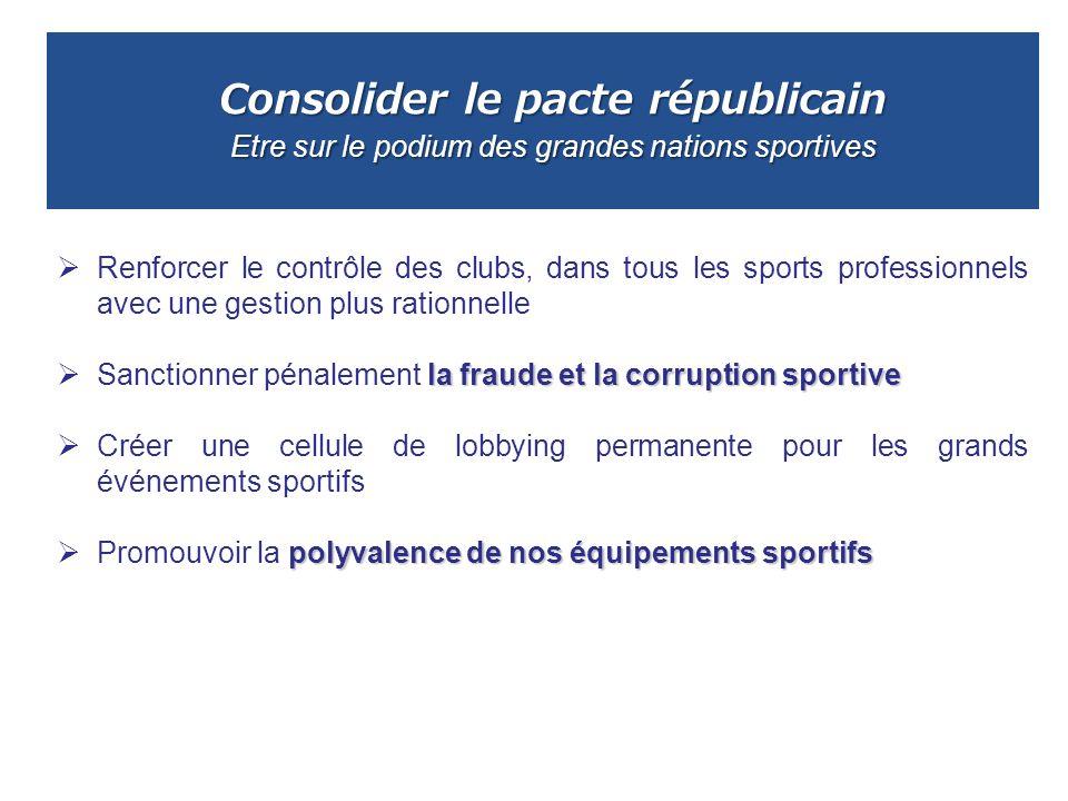 Consolider le pacte républicain Etre sur le podium des grandes nations sportives Renforcer le contrôle des clubs, dans tous les sports professionnels