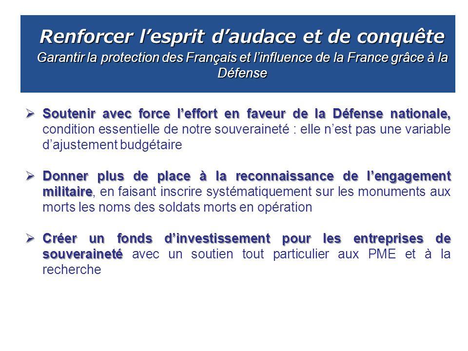 Renforcer lesprit daudace et de conquête Garantir la protection des Français et linfluence de la France grâce à la Défense Soutenir avec force leffort