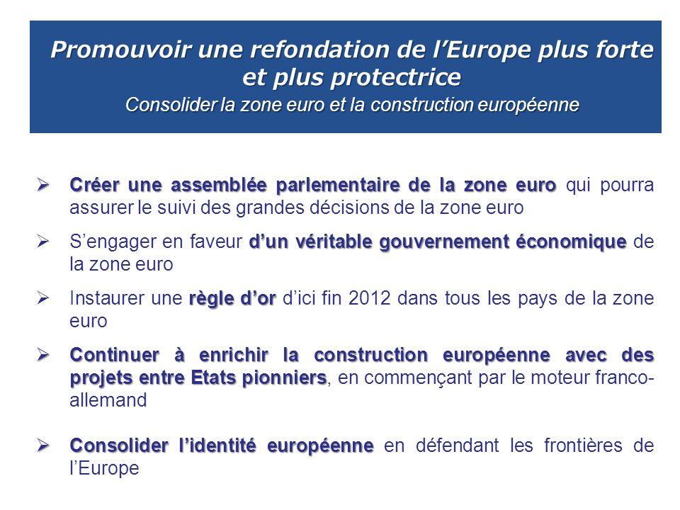 Promouvoir une refondation de lEurope plus forte et plus protectrice Consolider la zone euro et la construction européenne Créer une assemblée parleme