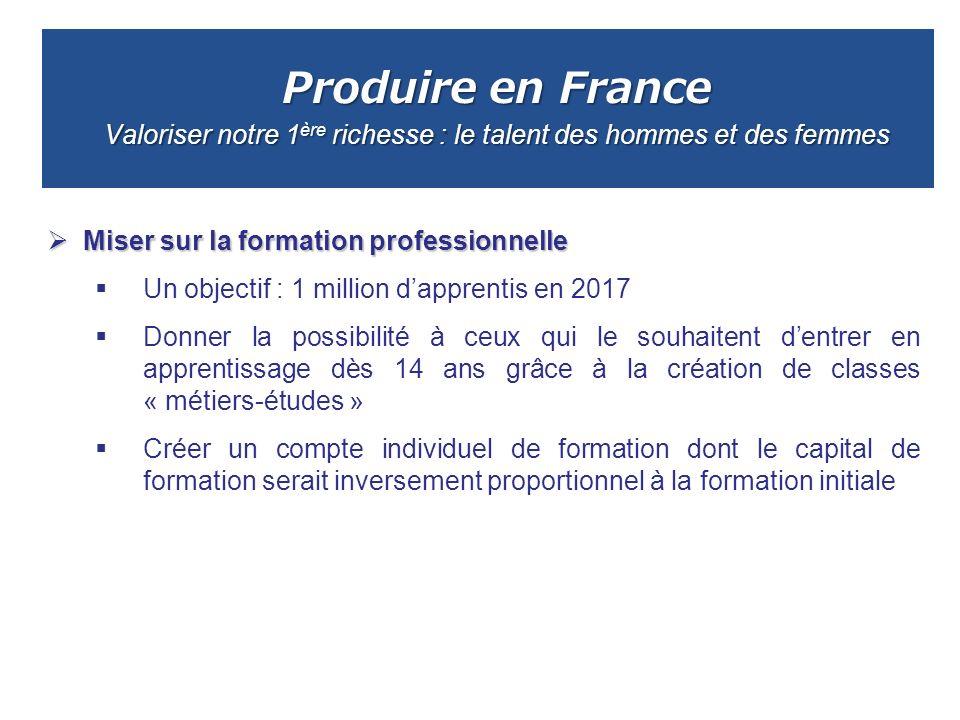 Produire en France Valoriser notre 1 ère richesse : le talent des hommes et des femmes Miser sur la formation professionnelle Miser sur la formation p