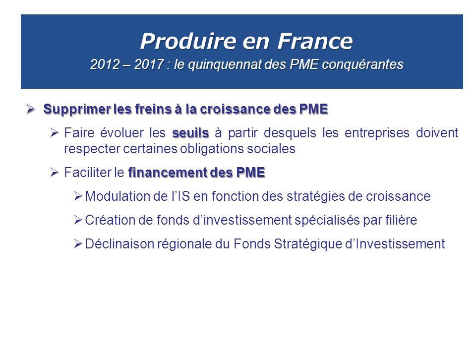 Produire en France 2012 – 2017 : le quinquennat des PME conquérantes Supprimer les freins à la croissance des PME Supprimer les freins à la croissance