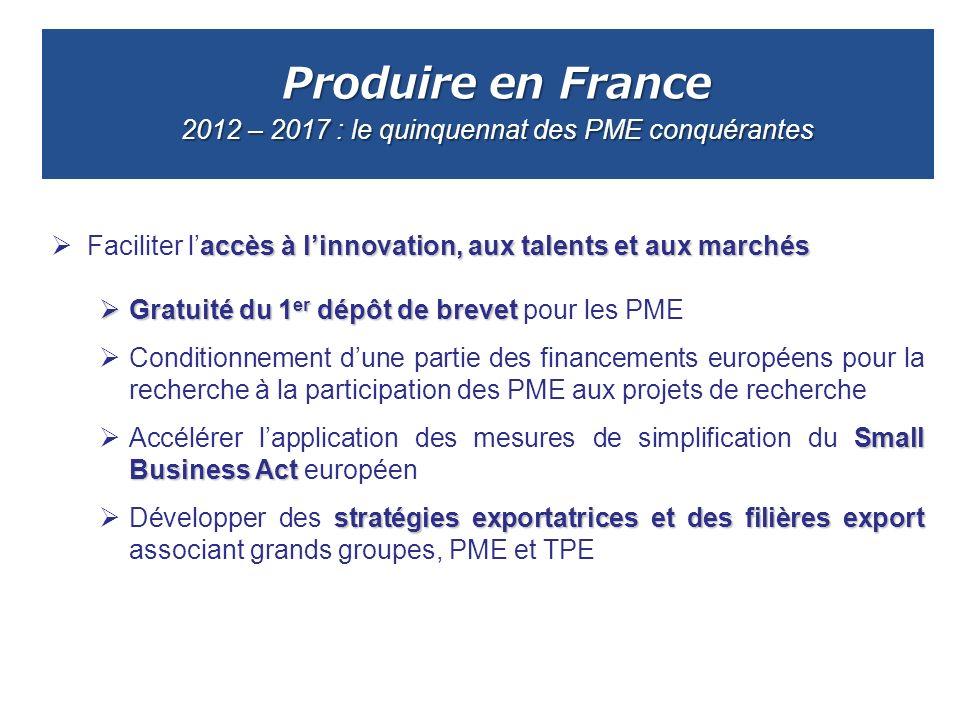 Produire en France 2012 – 2017 : le quinquennat des PME conquérantes accès à linnovation, aux talents et aux marchés Faciliter laccès à linnovation, a