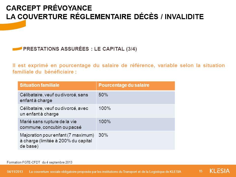 PRESTATIONS ASSURÉES : LE CAPITAL (3/4) Il est exprimé en pourcentage du salaire de référence, variable selon la situation familiale du bénéficiaire :