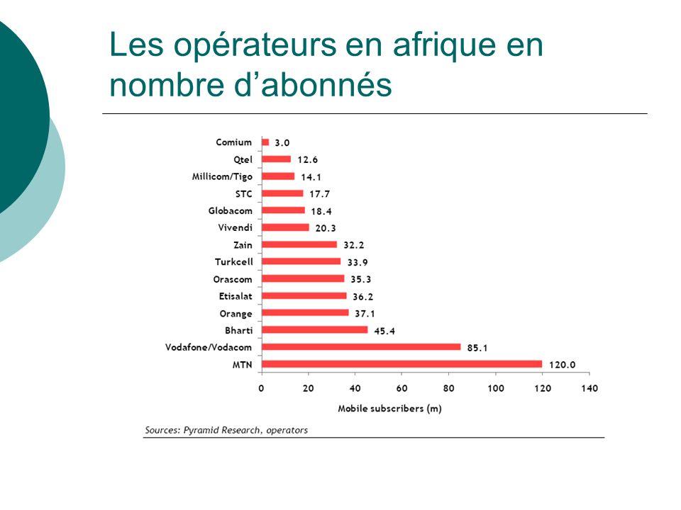 Les opérateurs en afrique en nombre dabonnés