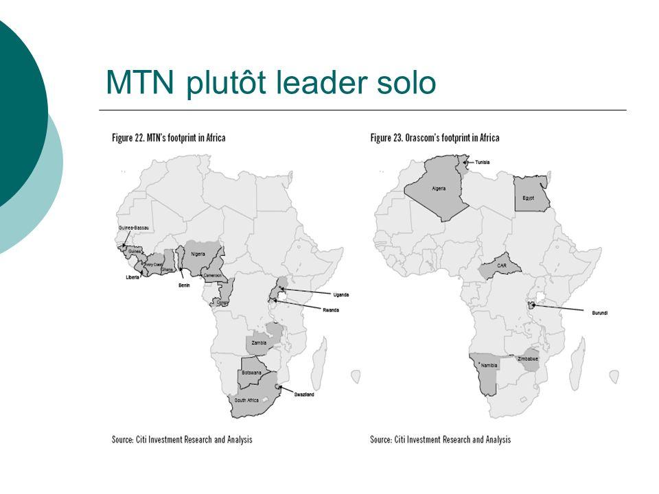 MTN plutôt leader solo