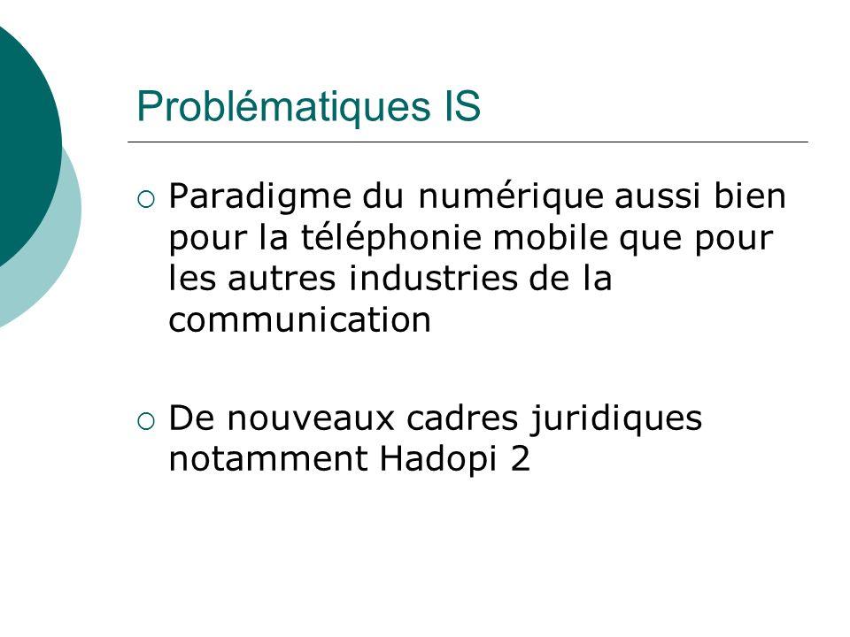 Problématiques IS Paradigme du numérique aussi bien pour la téléphonie mobile que pour les autres industries de la communication De nouveaux cadres ju