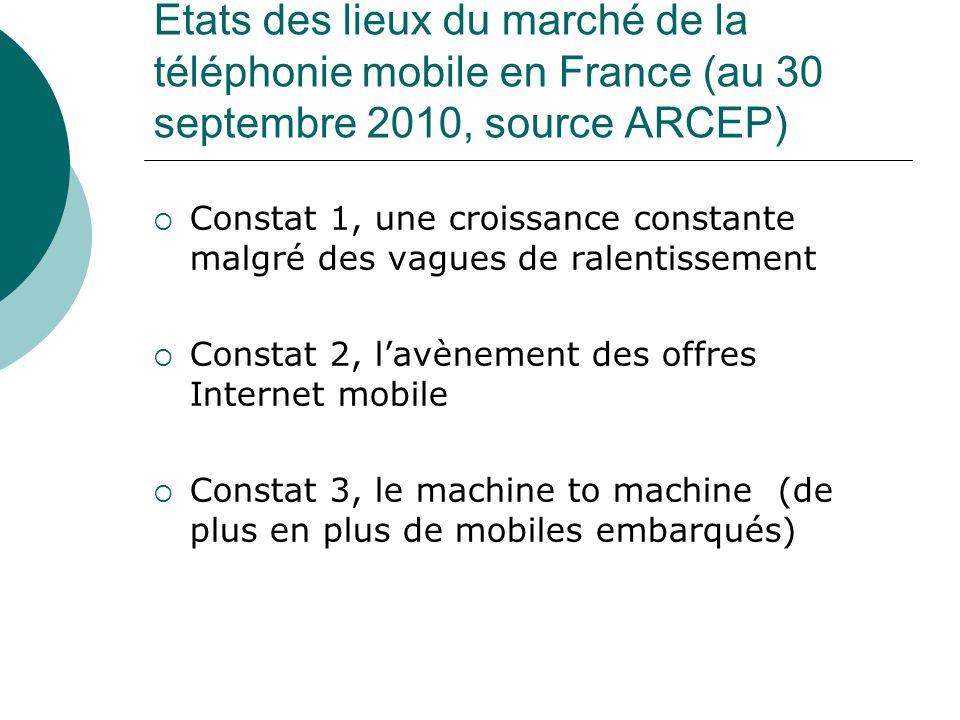Etats des lieux du marché de la téléphonie mobile en France (au 30 septembre 2010, source ARCEP) Constat 1, une croissance constante malgré des vagues