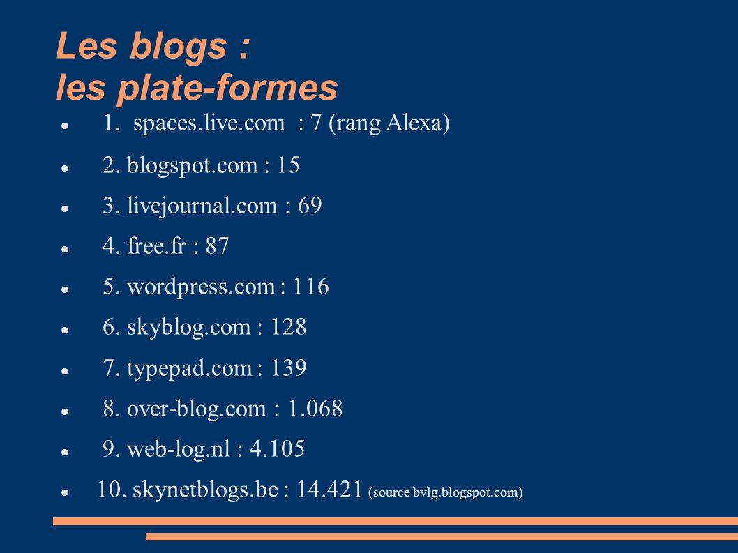 Les blogs : les plate-formes 1. spaces.live.com : 7 (rang Alexa) 2.