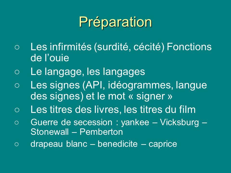 Préparation Les infirmités (surdité, cécité) Fonctions de louie Le langage, les langages Les signes (API, idéogrammes, langue des signes) et le mot «