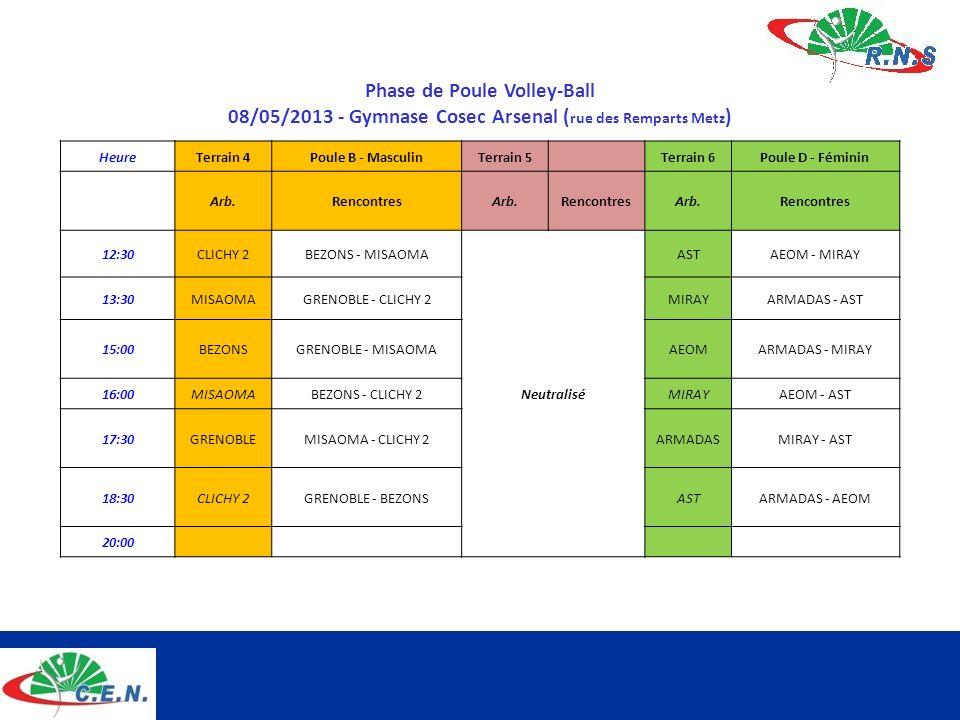 Phase de Poule Volley-Ball 08/05/2013 - Gymnase Cosec Arsenal ( rue des Remparts Metz ) HeureTerrain 4Poule B - MasculinTerrain 5 Terrain 6Poule D - Féminin Arb.RencontresArb.RencontresArb.Rencontres 12:30CLICHY 2BEZONS - MISAOMA Neutralisé ASTAEOM - MIRAY 13:30MISAOMAGRENOBLE - CLICHY 2MIRAYARMADAS - AST 15:00BEZONSGRENOBLE - MISAOMAAEOMARMADAS - MIRAY 16:00MISAOMABEZONS - CLICHY 2MIRAYAEOM - AST 17:30GRENOBLEMISAOMA - CLICHY 2ARMADASMIRAY - AST 18:30CLICHY 2GRENOBLE - BEZONSASTARMADAS - AEOM 20:00