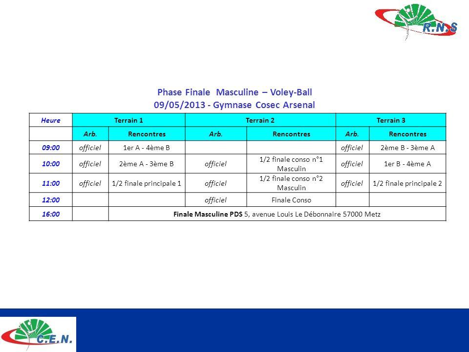 Phase Finale Masculine – Voley-Ball 09/05/2013 - Gymnase Cosec Arsenal HeureTerrain 1Terrain 2Terrain 3 Arb.RencontresArb.RencontresArb.Rencontres 09: