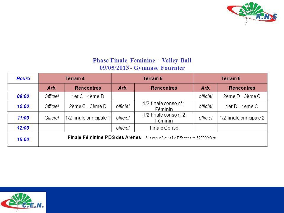 Phase Finale Feminine – Volley-Ball 09/05/2013 - Gymnase Fournier HeureTerrain 4Terrain 5Terrain 6 Arb.RencontresArb.RencontresArb.Rencontres 09:00Off