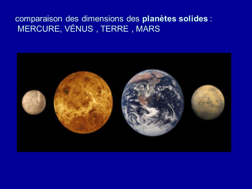 comparaison des dimensions des planètes solides : MERCURE, VÉNUS, TERRE, MARS