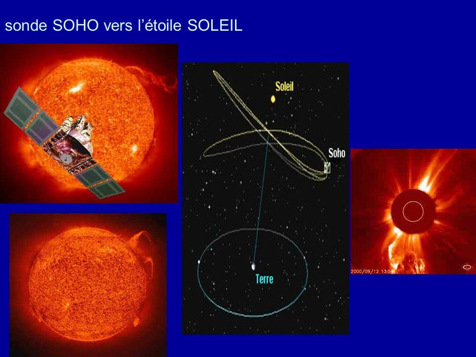 sonde SOHO vers létoile SOLEIL