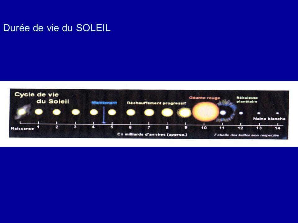 Durée de vie du SOLEIL
