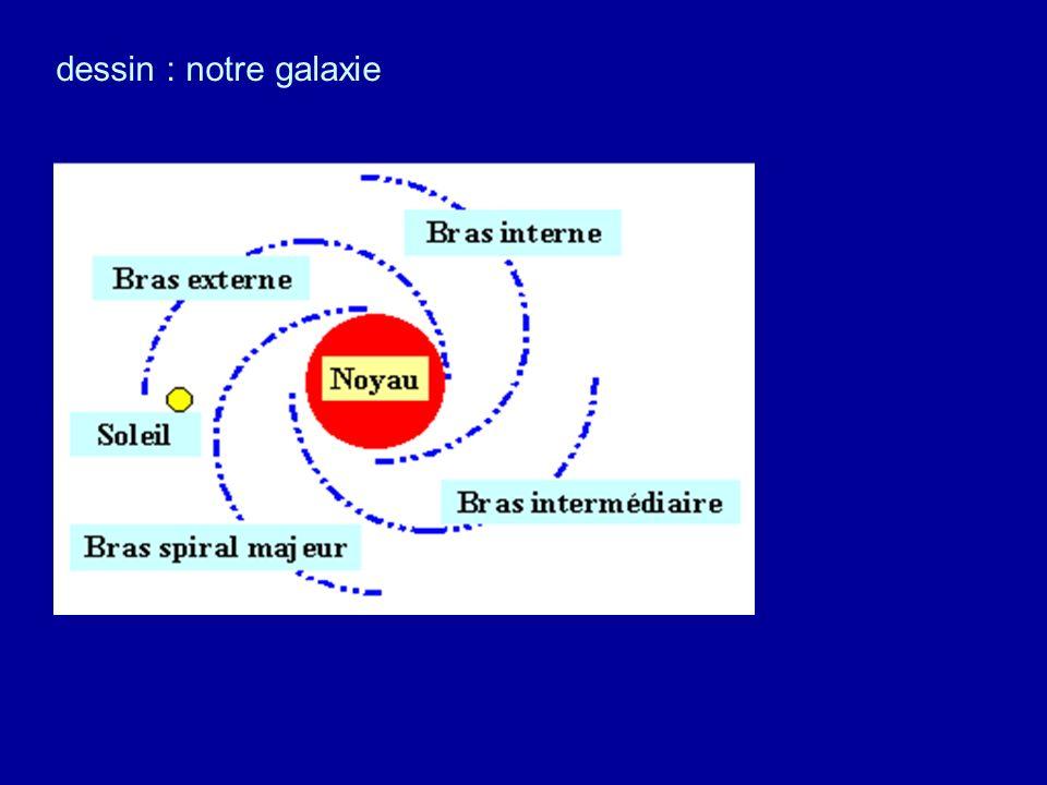 dessin : notre galaxie